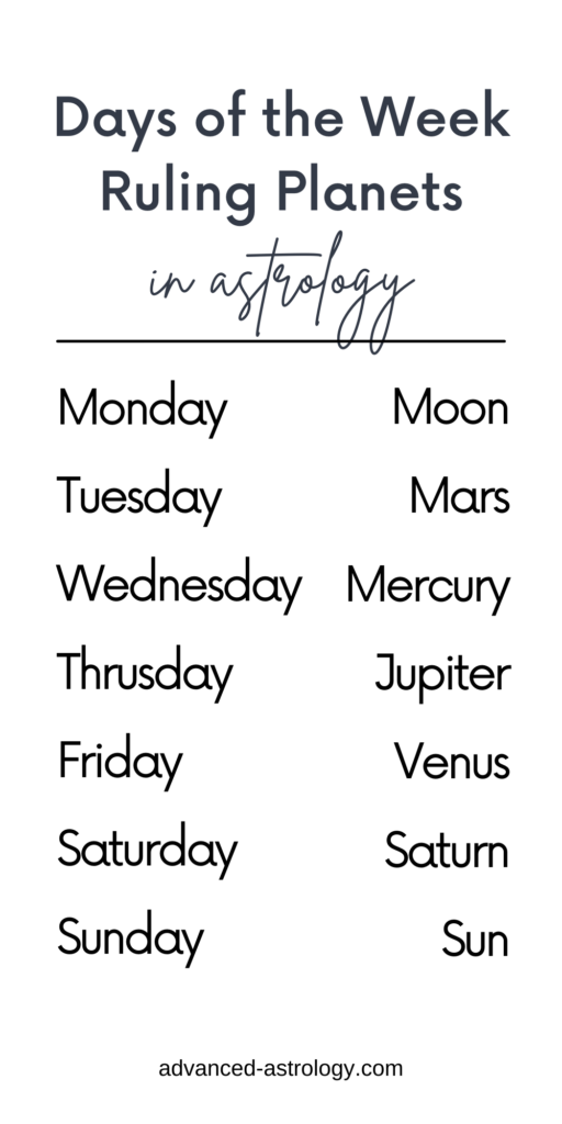 days of the week planetary rulers