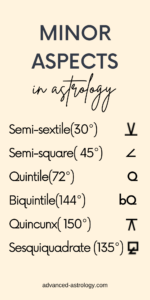 Minor aspects in astrology